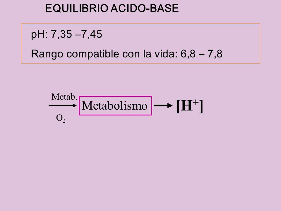 [H+] Metabolismo EQUILIBRIO ACIDO-BASE pH: 7,35 –7,45